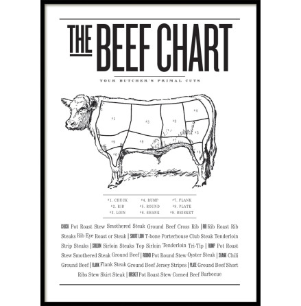 THE BEEF CUT, POSTER